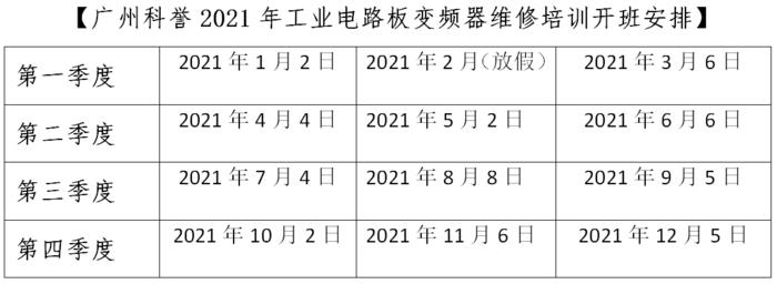 广州科誉2021年开班信息.png